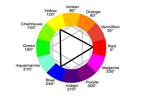 How to wear colour courtesy of camo italy autumn winter - Como se consigue el color naranja ...